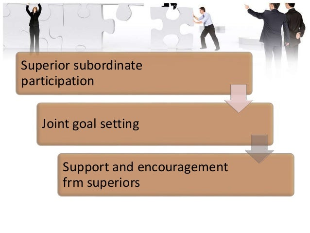 """Definition • MBO is """"a process whereby superior and subordinate managers of an Organization jointly define its common goal..."""