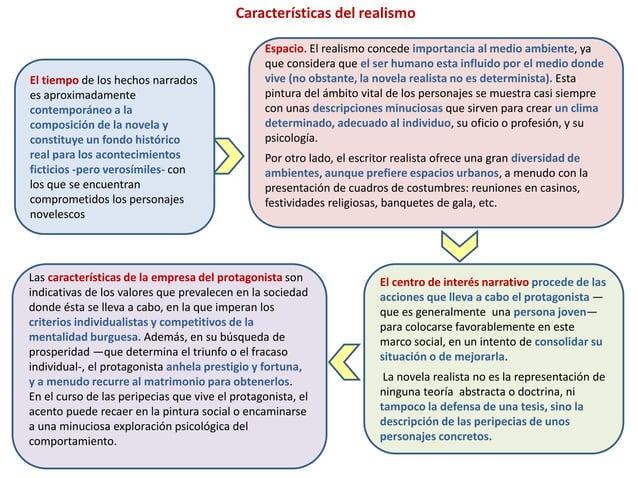 Características del realismo El centro de interés narrativo procede de las acciones que lleva a cabo el protagonista — que...
