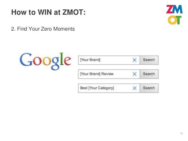 How to WIN at ZMOT:3. Answer the Questions People are Asking                                            22