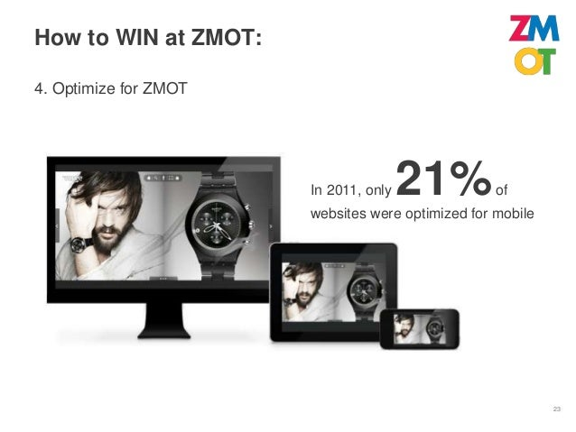 How to WIN at ZMOT:5. Be Agile                      24