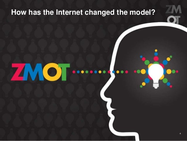 The New Mental Model of Marketing    Stimulus                          First      Second                                  ...
