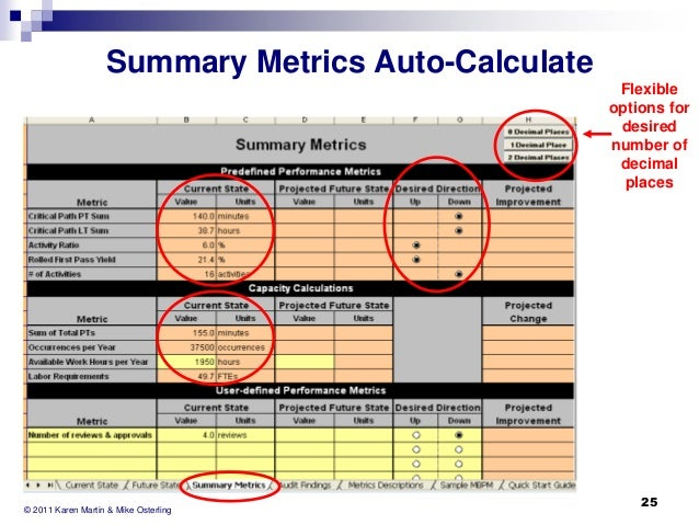 Summary Metrics Auto-Calculate Flexible options