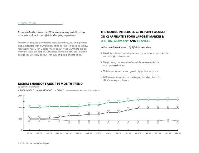 2016 MOBILE INTELLIGENCE REPORT  Slide 2