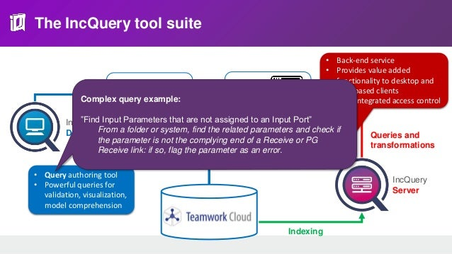 IncQuery Desktop Custom model queries supported by advanced text editor – content assist, syntax highlight Powerful langua...
