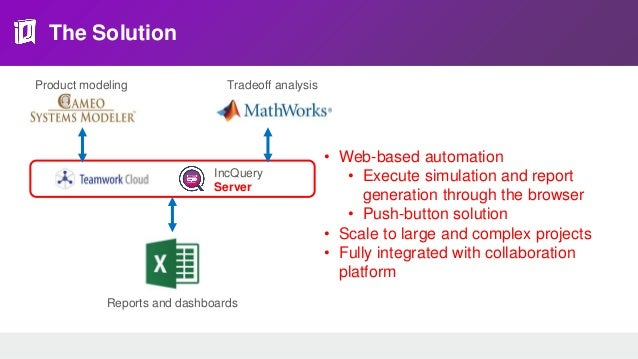 Automated workflow 1. Edit model 2. Commit changes 4. Run mappings and simulation Cameo2DSL DSL2Simulink Simulink2Report A...