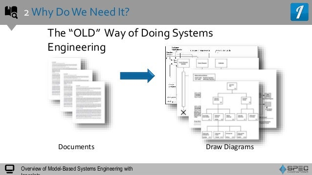 overview of model based systems engineering using innoslate 7