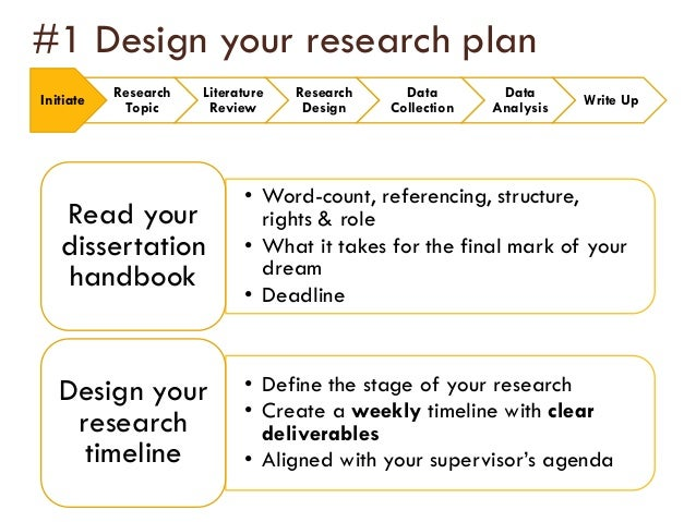 Dissertation proposal logistic regression drodgereport web FC Dissertation  proposal logistic regression I Help to Study