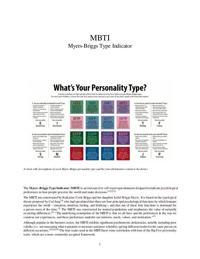 Hogan Personality Test Wiki