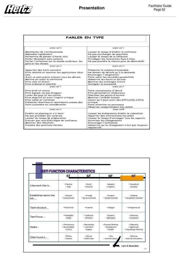 MBTI en entreprise 2003 - 2011