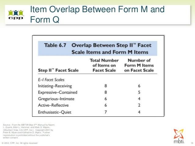 MBTI® Step II Explained