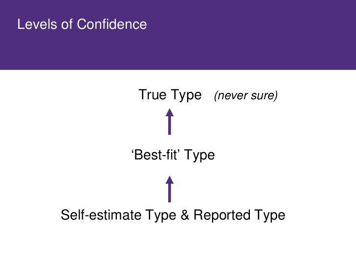 Agreement on Reported Type     • 2/3 – 3/4 of any group will agree with their reported   type • They will report general a...