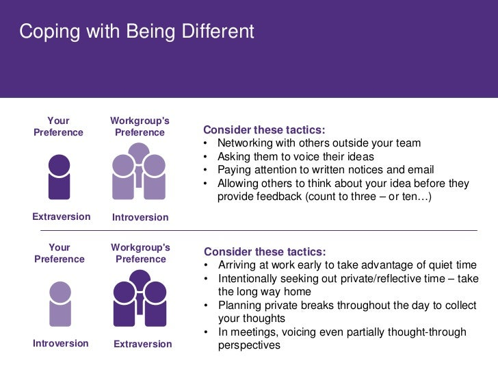 Coping with Being Different        Your      Workgroup's   Consider these tactics:  Preference    Preference   • Getting i...