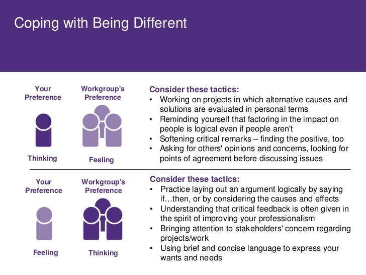 Coping with Being Different                                Consider these tactics:     Your      Workgroup's  Preference  ...