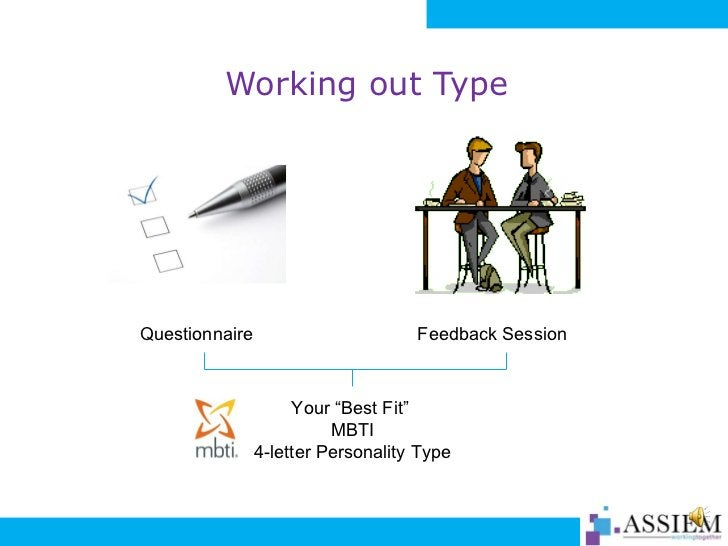 """Working out Type Questionnaire Feedback Session Your """"Best Fit""""  MBTI 4-letter Personality Type"""