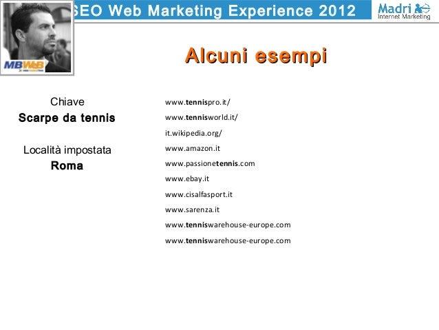 SEO Web Marketing Experience 2012 Alcuni esempiAlcuni esempi Chiave Scarpe da tennis Località impostata Roma www.tennispro...