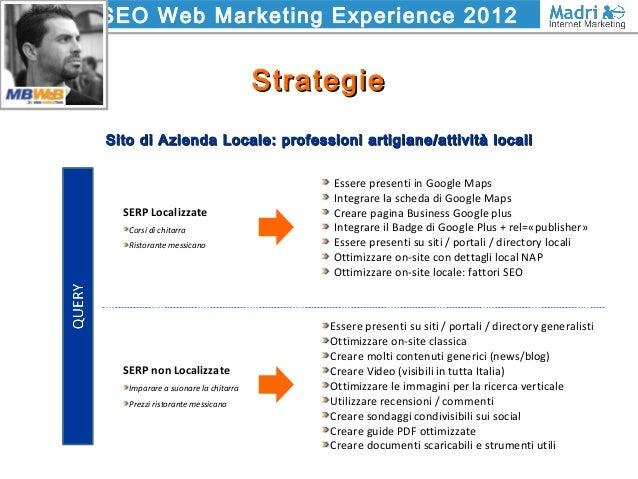 SEO Web Marketing Experience 2012 StrategieStrategie Sito di Azienda Locale: professioni artigiane/attività localiSito di ...