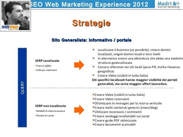 SEO Web Marketing Experience 2012 StrategieStrategie Sito Generalista: informativo / portaleSito Generalista: informativo ...