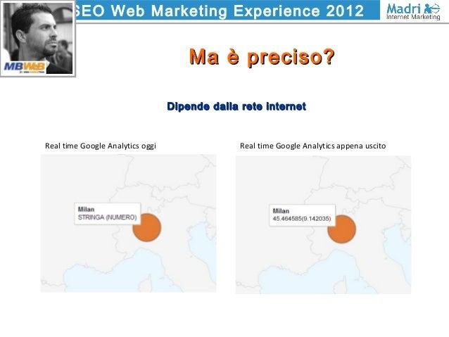 SEO Web Marketing Experience 2012 Ma è preciso?Ma è preciso? Dipende dalla rete internetDipende dalla rete internet Real t...