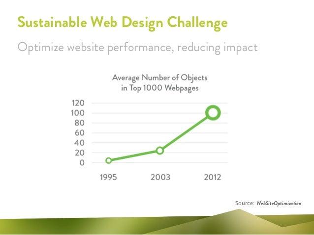 WebVisions 2013: Sustainable Web Design slideshare - 웹