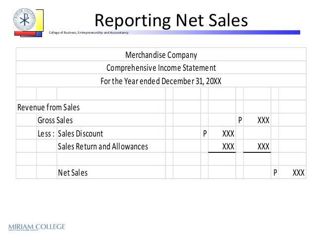 Sample format of receiving report beautiful download free progress.