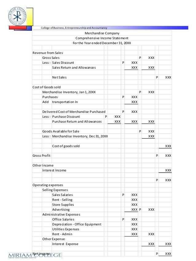 Merchandise Company                              Comprehensive Income Statement                            For the Year en...