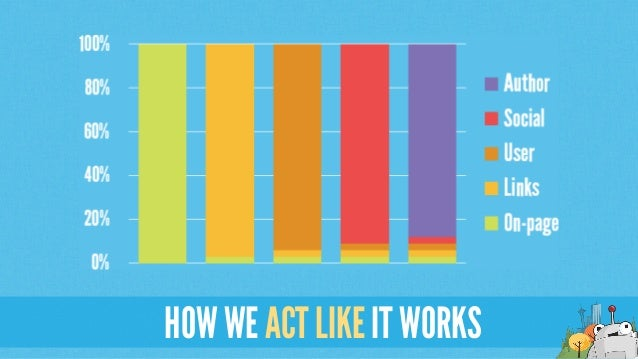 HOW WE ACT LIKE IT WORKS