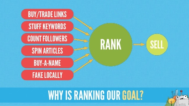 WHY IS RANKING OUR GOAL?