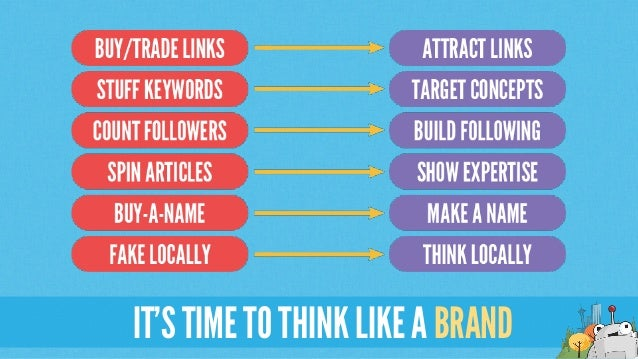 IT'S TIME TO THINK LIKE A BRAND