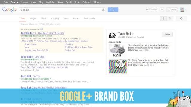 GOOGLE+ BRAND BOX