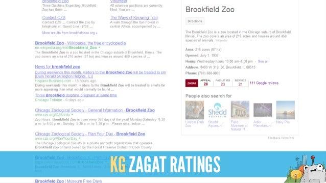 KG ZAGAT RATINGS