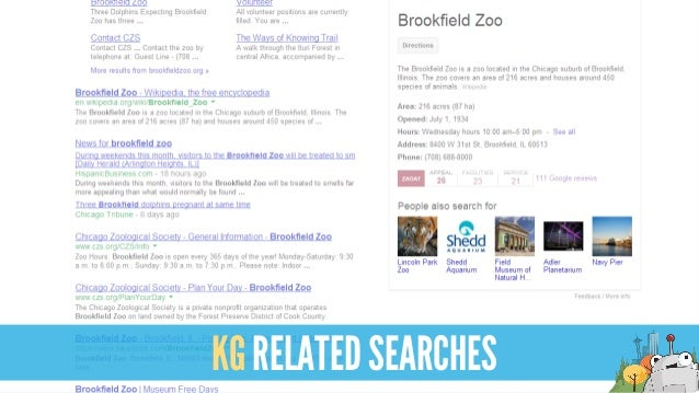 KG RELATED SEARCHES