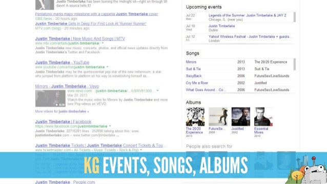KG EVENTS, SONGS, ALBUMS