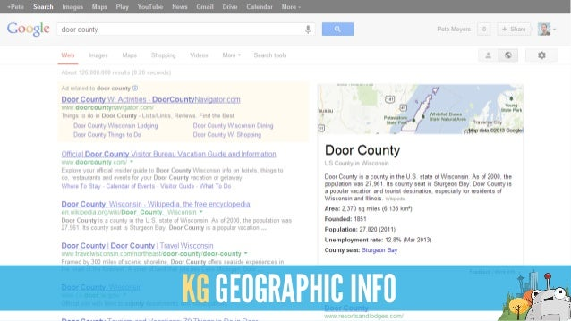 KG GEOGRAPHIC INFO