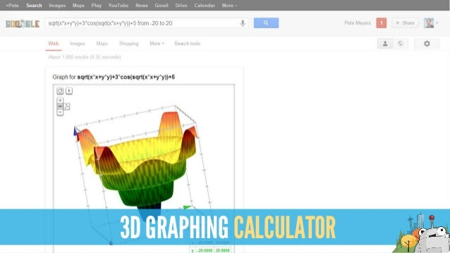 3D GRAPHING CALCULATOR