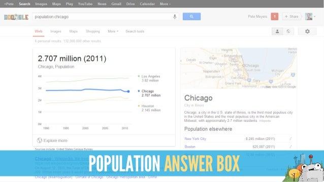 POPULATION ANSWER BOX
