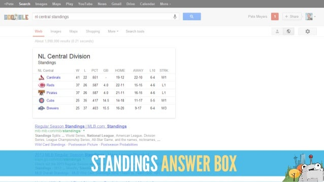 STANDINGS ANSWER BOX