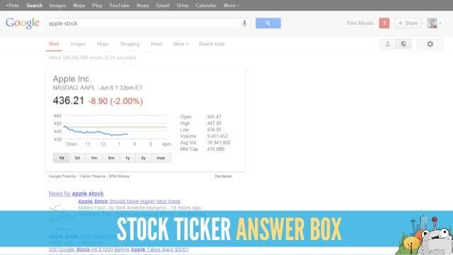 STOCK TICKER ANSWER BOX