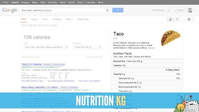 NUTRITION KG