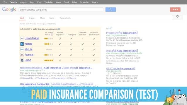PAID INSURANCE COMPARISON (TEST)
