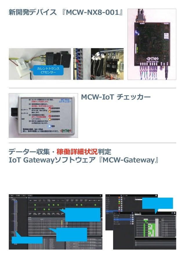 新開発デバイス 『MCW-NX8-001』 稼働信号配線に電流センサーをクランプするだけ ▲稼働信号配線に電流センサーをクランプするだけ ▲稼働中の既存機械設備への取り付け例 ▲専用デバイス『MCW-NX8-001』 カレントトランスCTセンサ...
