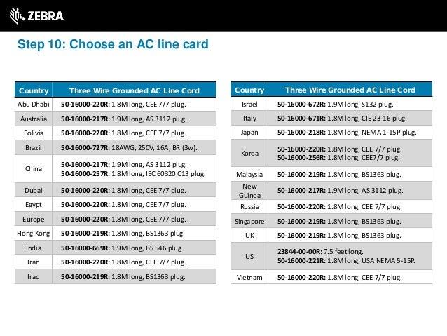 Step 10: Choose an AC line card Country Three Wire Grounded AC Line Cord Abu Dhabi 50-16000-220R: 1.8M long, CEE 7/7 plug....