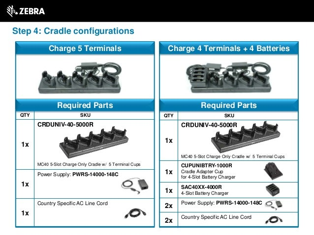 QTY SKU 1x CRDUNIV-40-5000R MC40 5-Slot Charge Only Cradle w/ 5 Terminal Cups 1x CUPUNIBTRY-1000R Cradle Adapter Cup for 4...