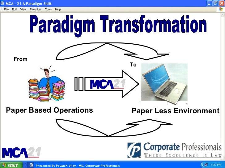 Paradigm Transformation Paper Based Operations Paper Less Environment MCA – 21 A Paradigm Shift Presented By Pavan K Vijay...