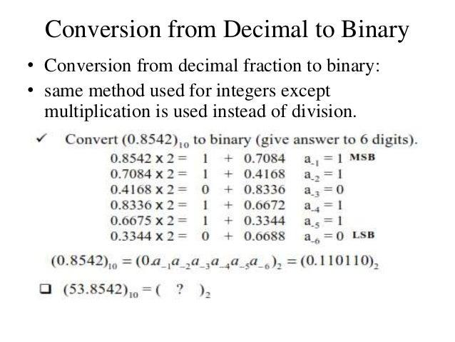 decimal fraction to binary
