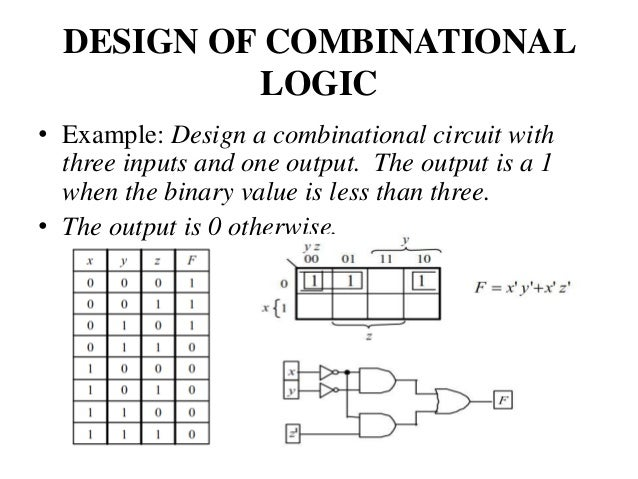 digital logic circuits  digital component