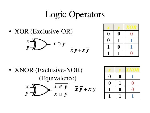 Digital logic circuits digital component for Puertas xor y xnor