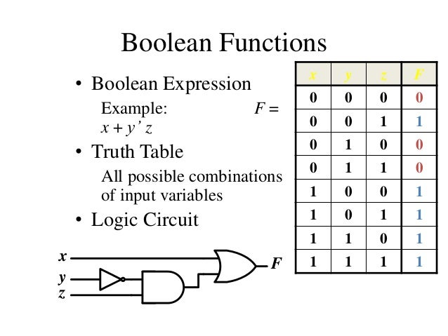 Boolean Function To Circuit Online - Wiring Diagram •