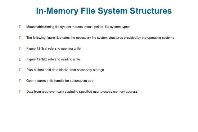 Mca ii os u-4 memory management