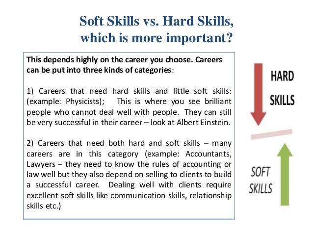 Mca i eclsu1introduction and basics of soft skills – Resume Soft Skills Example