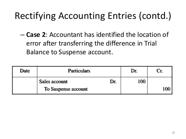 how to find errors in trial balance